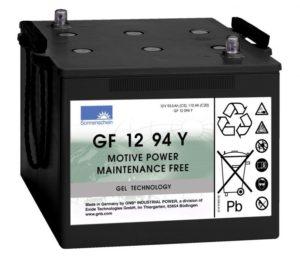 GF 1294Y