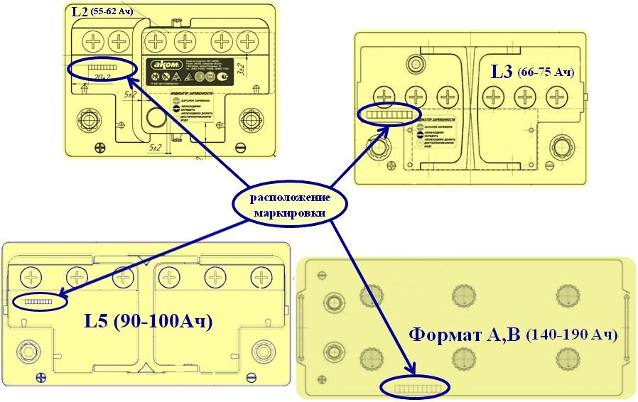 Советуют: как можно узнать точную дату изготовления аккумулятора Аком