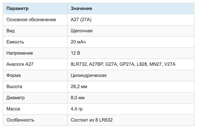 Тем, кто еще ничего не знает о батарейке минипальчиковой А27 (27А)