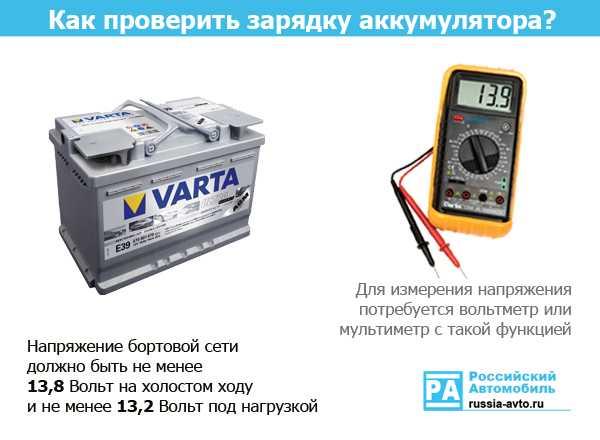 Норма и отклонения показаний напряжения аккумулятора зимой и летом