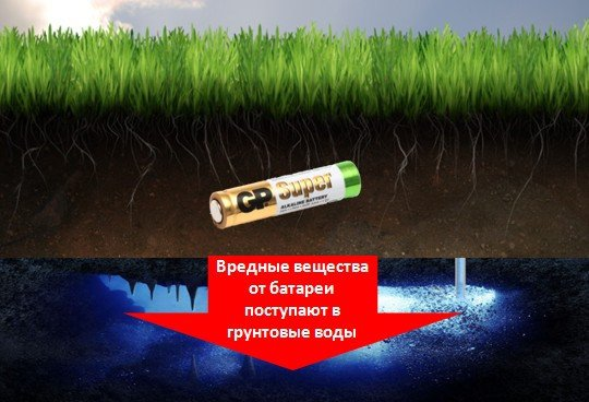 Вред батарейки