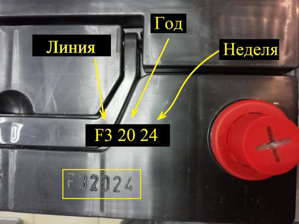 Тщательный выбор источника питания: дата изготовления и расшифровка аккумулятора марки Topla