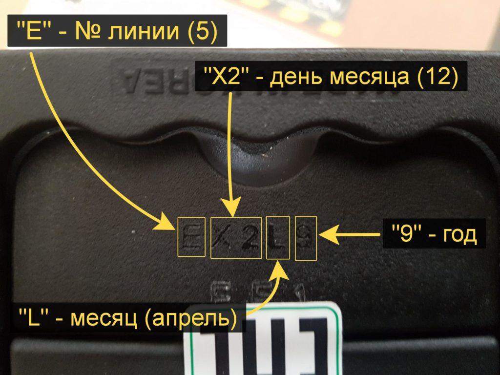 Дата изготовления и расшифровка аккумулятора Solite